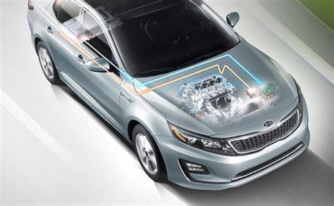 Kia Optima 2015 Mpg 2015 Kia Optima Hybrid Features And Benefits