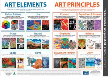 freebie elements and principles of art and design matrix tpt elements principles of art poster mta catalogue