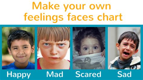 kids emotion faces found on missiekrissie blogspot it make your own feeling faces chart coping skills for kids