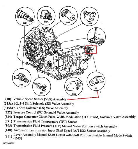 transmission control 2001 pontiac bonneville free book repair manuals pontiac aztek transmission sensor diagram pontiac auto parts catalog and diagram