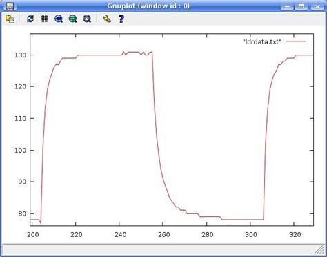 ldr resistor speed ldr resistor speed 28 images aliexpress buy 0 001 10g digital electronic balance weight