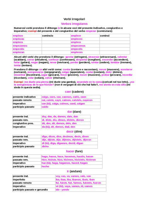 sedere in inglese schema dei verbi irregolari spagnoli docsity