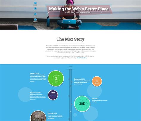 templates for about us pages best about us shipping information page templates for