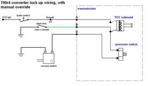 lock up converter wiring diagram lock free engine image