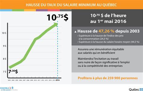 salaire minimum 2016 salaire minimum quebec 2016 newhairstylesformen2014 com