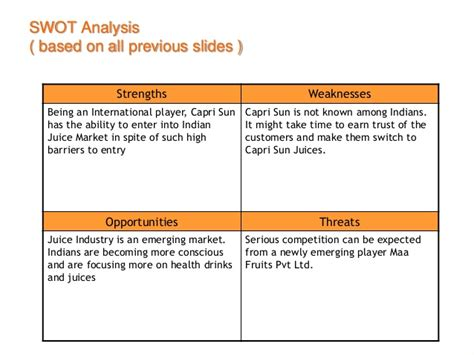 sle of weaknesses sales and marketing plan for soft drinks and beverages