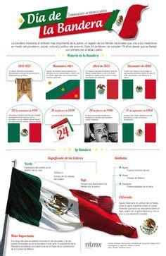 imagenes de las banderas historicas de mexico 1000 images about the mexican flag on pinterest mexican