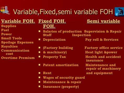 Home Design App Problems by Variable Fixed Semi Variable Factory Overhead