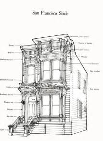 1000 images about design history on pinterest queen anne ontario and architecture