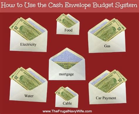 envelope budget system template best 20 envelope budget ideas on envelope