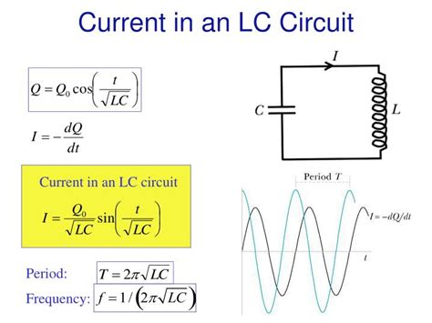 maximum charge on capacitor in lc circuit maximum charge on a capacitor in an lc circuit 28 images ppt combinations of capacitors