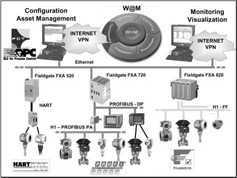 process and instrumentation diagram software process and instrumentation diagram software best