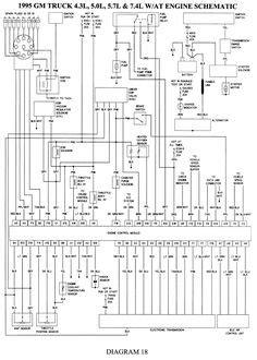 94 C1500 Wiring Diagram - Wiring Diagram Networks
