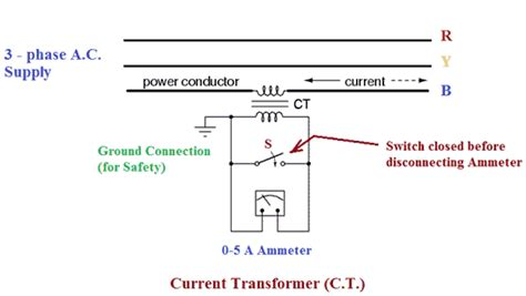 current transformer connection to meter diagram instrument transformers electrical4u