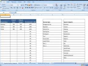 Property Expenses Spreadsheet Property Managers Template Rent Income And Expense