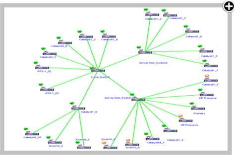 network map network mapping network maps network mapping software opmanager