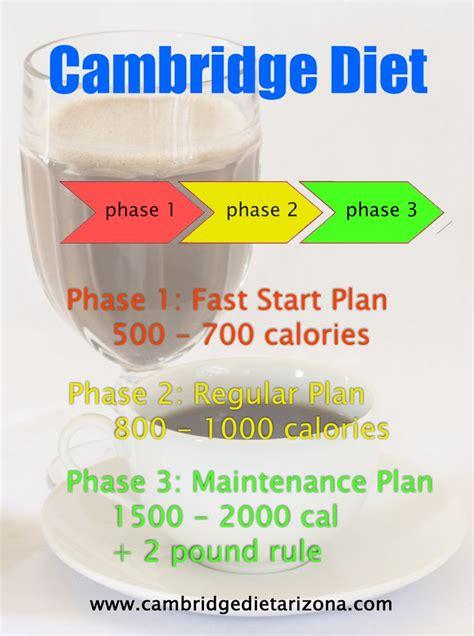 Cambridge Detox Diet 20 best ideas about the cambridge diet on