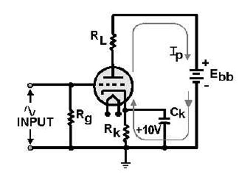 what does a cathode bypass capacitor do figure 1 22 cathode bias