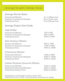 average price of business cards 1000 ideas about info graphic design on free