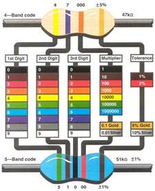 1k resistor color code arduino how do i identify identify if a resistor is 300