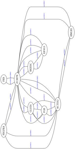 xslt number pattern xslt convert string to number