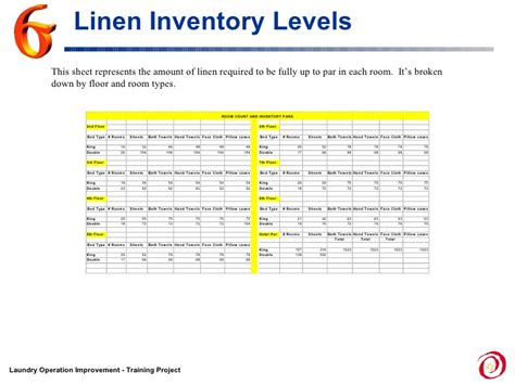 Linen Inventory Spreadsheet by Story Board Laundry Project