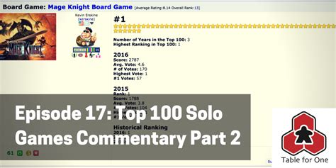 17 best images about 100 table for one episode 17 top 100 solo games commentary