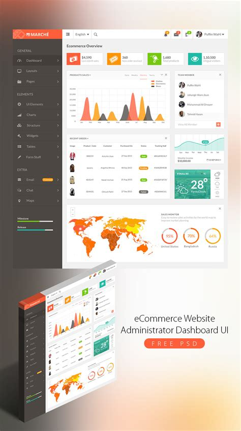 design free download psd ecommerce website administrator dashboard ui free psd