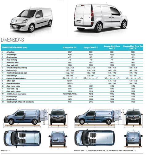 Recommended Innolift Model For Renault Kangoo Van