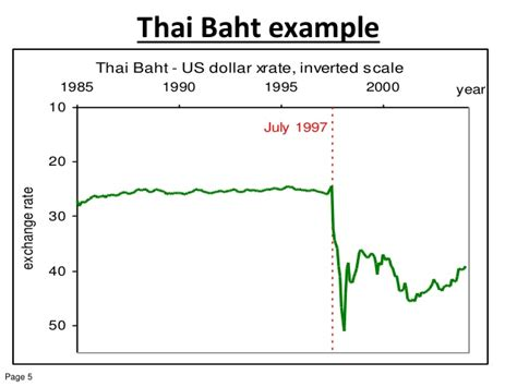 currency converter baht to usd exchange rate dollar to thai baht hab immer hun ga