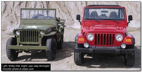 Jeep Ma Jeep Ma And Mb Jeeps