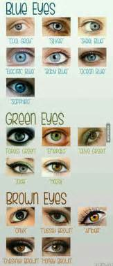 eye colors chart eye colour what is yours jade electric blue and electric