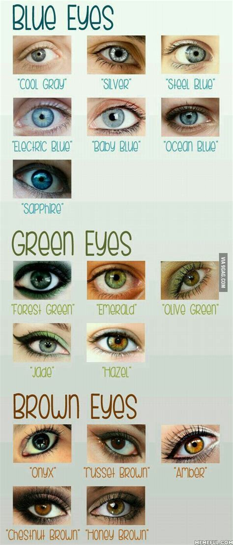 what color are my chart eye colour what is yours jade electric blue and electric