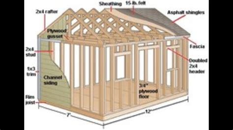 shed plans    exciting  storage shed plans wmv large shed plans video