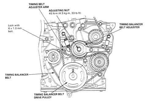 6592 Sprocket Pully Deksel Cylinder Honda Odyssey 2 3 F23 1999 honda accord lx cyl the water and both timing belts