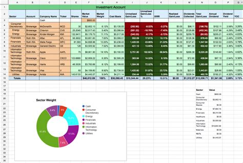 dividend stock portfolio tracker with transactions page
