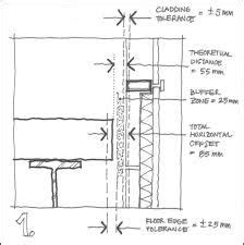 curtain wall roof detail image result for grc fixing details architecture