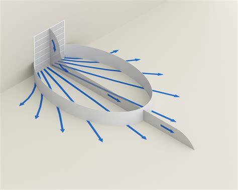 design is in the air designing for comfort iaq air distribution per ashrae