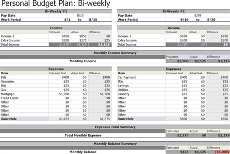 weekly monthly budget template personal weekly budget template budget template free