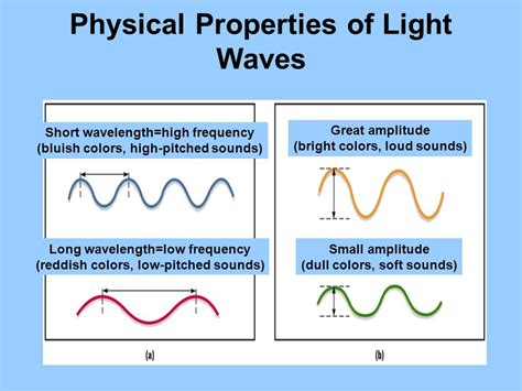 what determines the color of light sensation perception ppt