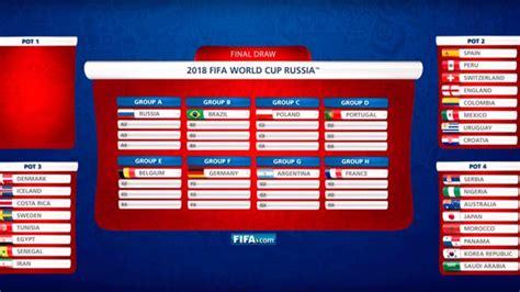 grupo argentina mundial 2018 rusia 2018 fifa hizo simulaci 243 n sorteo al mundial y a