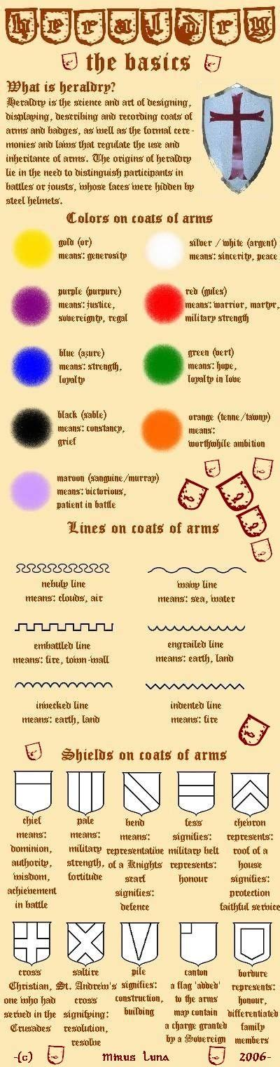 heraldic colors heraldry the basics pretty nifty reference when
