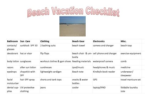 myrtle beach packing list vacation checklist explore north