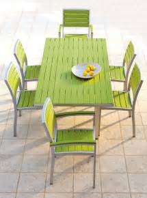 plastic patio furniture sets target patio chairs that upgrade your patio space homesfeed
