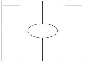frayer model template pdf frayer model worksheet worksheets reviewrevitol free