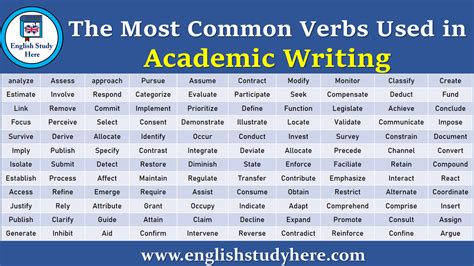 common verbs   academic writing english