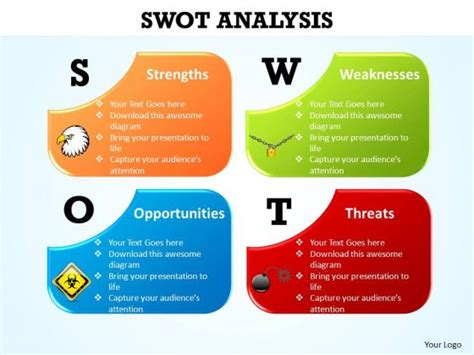 swot ppt template powerpoint layout strategy swot analysis ppt template pictures