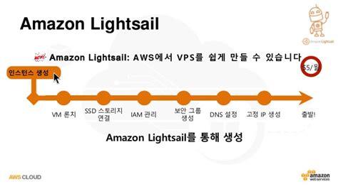 amazon lightsail aws cloud 2017 aws 가상 컴퓨팅 분야 혁신 서비스 박철수 솔루션즈 아키텍트