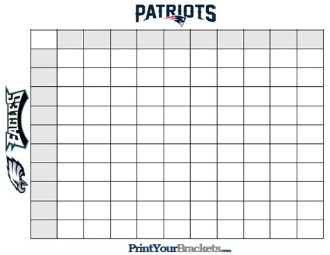 super bowl squares template  playing guide  patriots