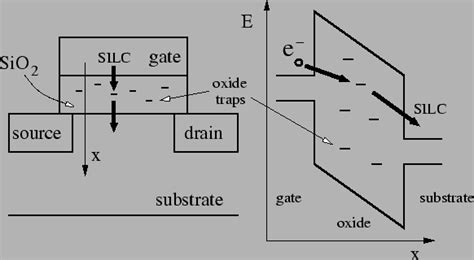 inductor voltage stress inductor voltage stress 28 images patent us7551459 zero voltage switching coupled inductor